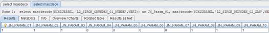 Dynamische Parameter 5