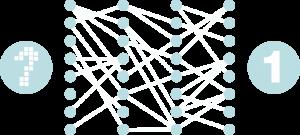 infologistix range of services: AI